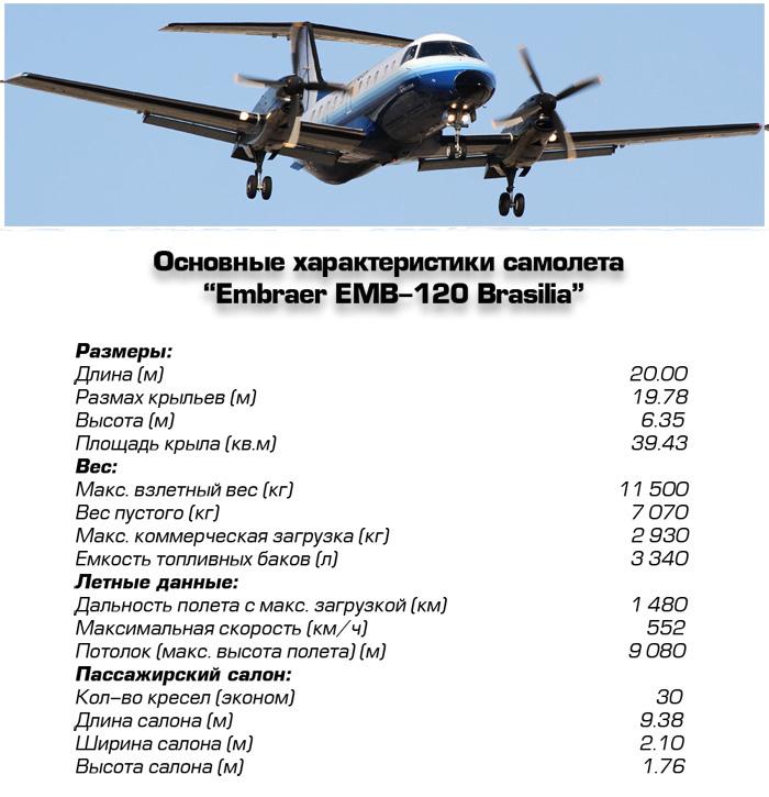 Авиабилеты дешево петропавловск