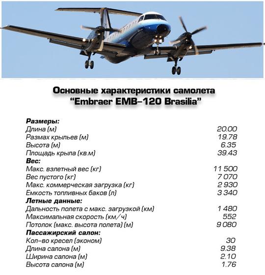 Авиабилеты в Геленджик от 5984р на рейсы 3 авиакомпаний